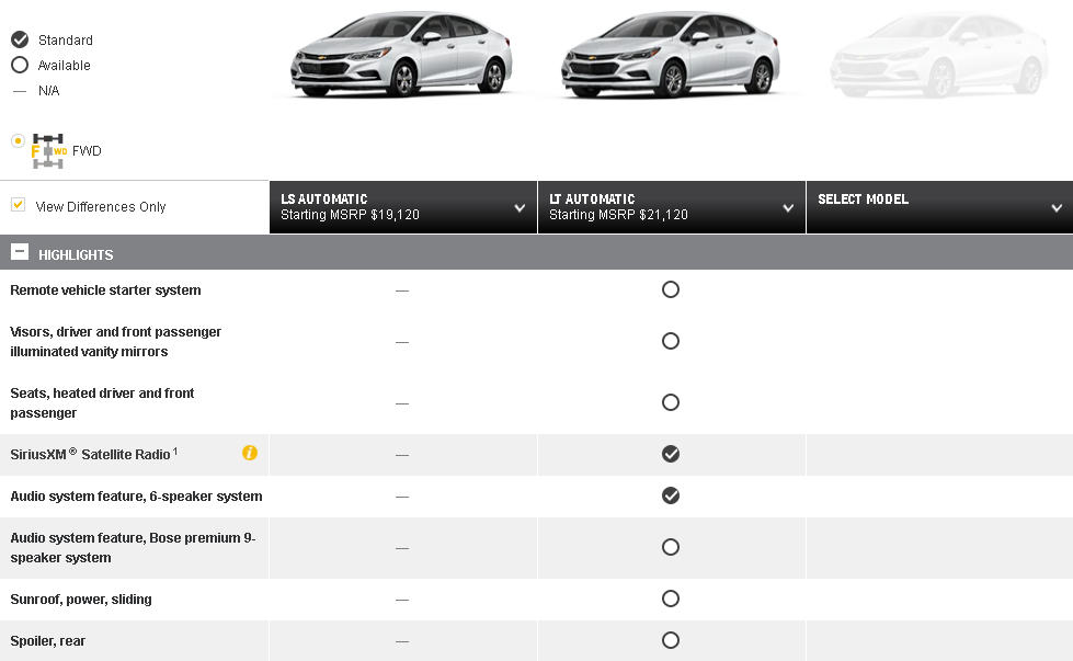 2011 Chevrolet Equinox Parts and Accessories Automotive