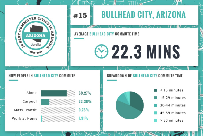 Valley Chevrolet - What is the Best & Worst City in Arizona for Commuting to Work: Bullhead City