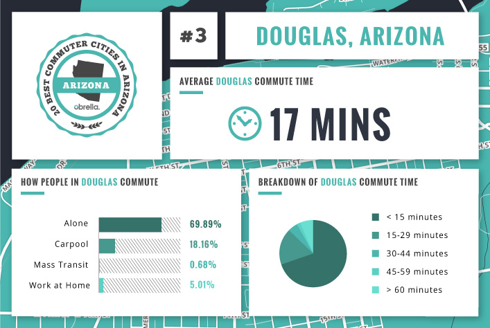 Valley Chevrolet - What is the Best & Worst City in Arizona for Commuting to Work: Douglas