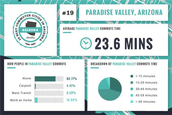 Valley Chevrolet - What is the Best & Worst City in Arizona for Commuting to Work: Paradise Valley