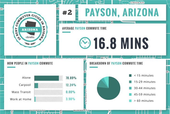 Valley Chevrolet - What is the Best & Worst City in Arizona for Commuting to Work: Payson