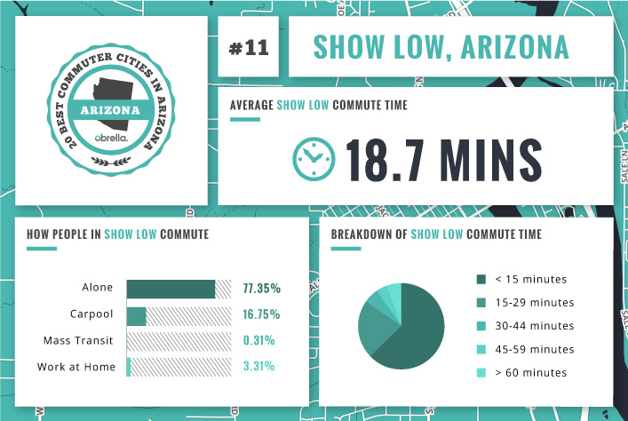 Valley Chevrolet - What is the Best & Worst City in Arizona for Commuting to Work: Show Low