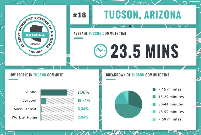 Valley Chevrolet - What is the Best & Worst City in Arizona for Commuting to Work: Tucson