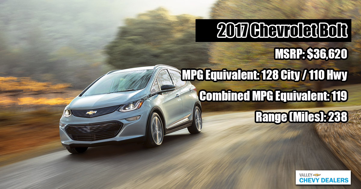 Chevy Best Mpg Chevrolet S Best Gas Amp Fuel Efficient Cars