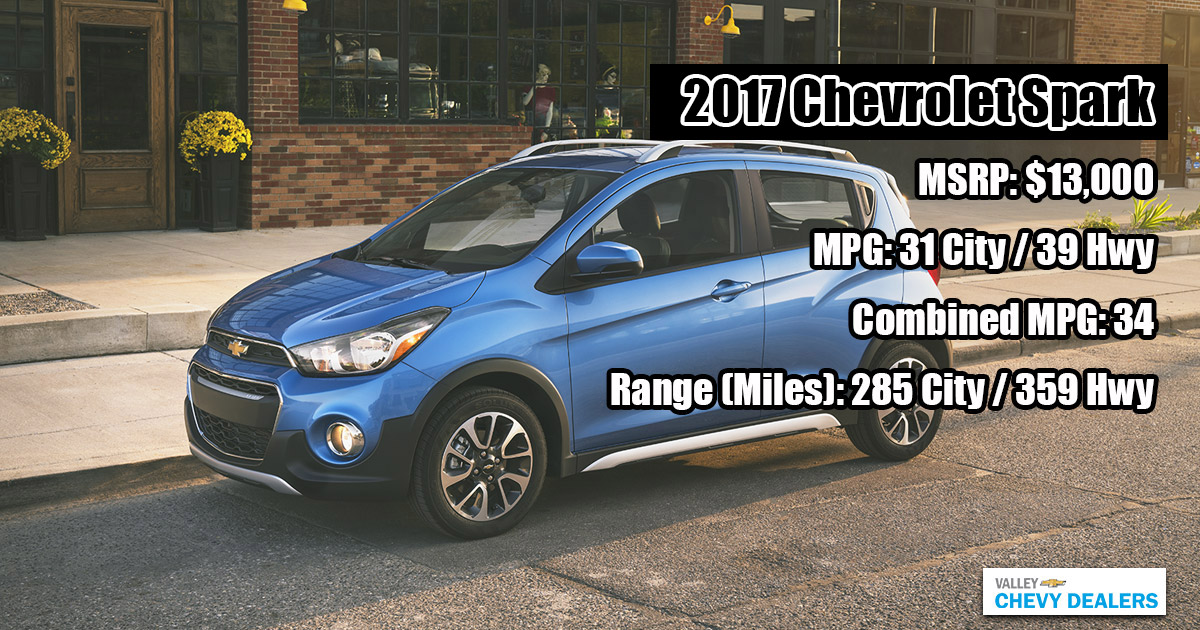 Sy Cute Small And Fun The Chevrolet Spark Is All That A Miser With Gas 39 Mpg Highway 31 City Combined 34 This Little Four Seater