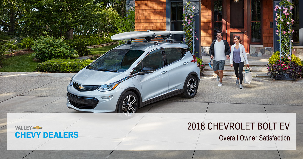 2018 Chevrolet Bolt Ev Reliability Amp Satisfaction Ratings