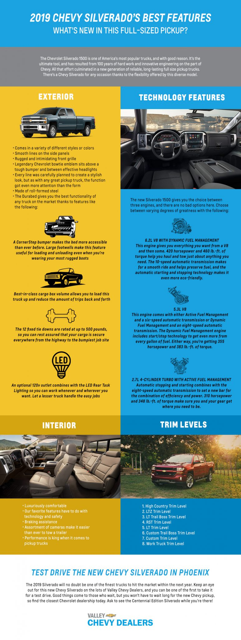 2019 Chevy Silverado's Best Features Infograph