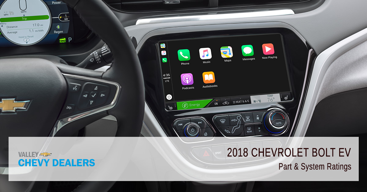 2018 Chevrolet Bolt EV Reliability - Part-&-System-Ratings