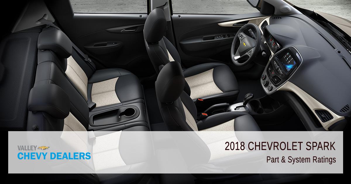 2018 Chevrolet Spark Reliability - Parts