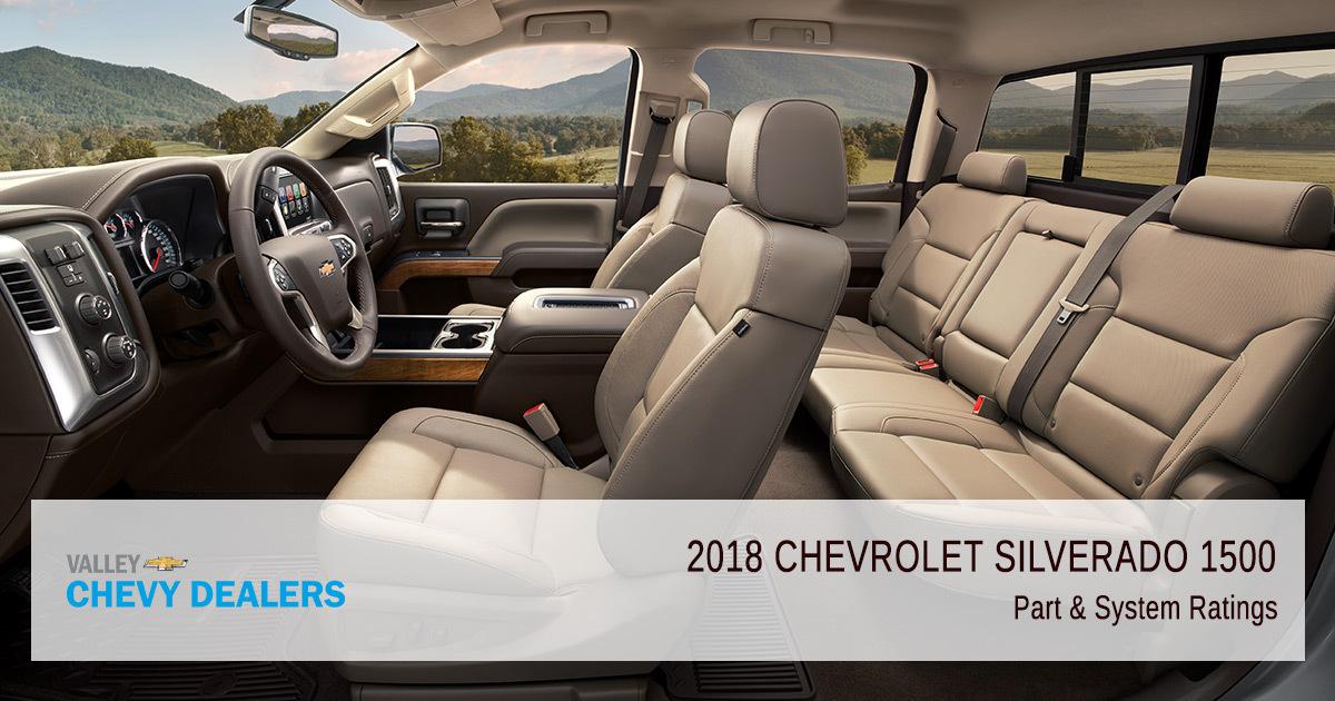 2018 Chevrolet Silverado 1500 Reliability & Satisfaction Ratings - Parts & System