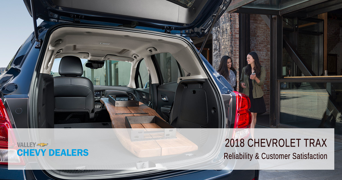 2018 Chevrolet Trax Reliability & Satisfaction Ratings ...