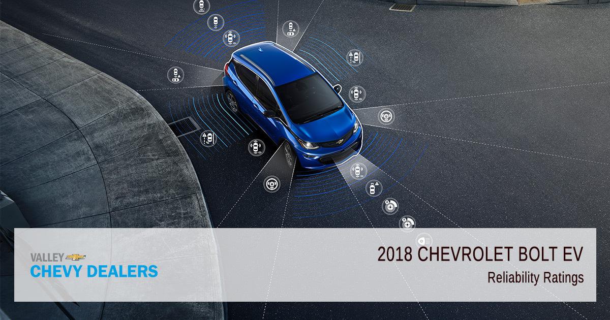 2018 Chevrolet Bolt EV Reliability - Ratings