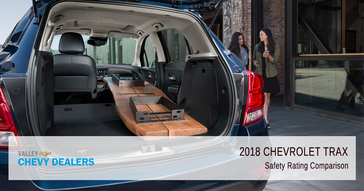 2018 Chevy Trax Safety Rating - Comparison
