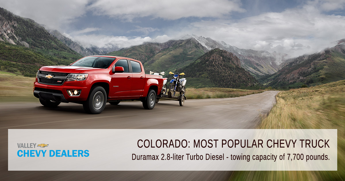 towing capacity of the 2 8 liter duramax diesel engine autos post. Black Bedroom Furniture Sets. Home Design Ideas