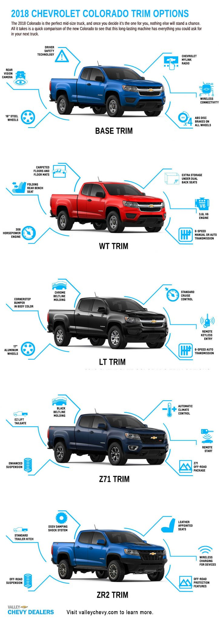 Lifted Chevy Colorado >> All 2018 Chevrolet Colorado Trim Levels Compared | Valley Chevy
