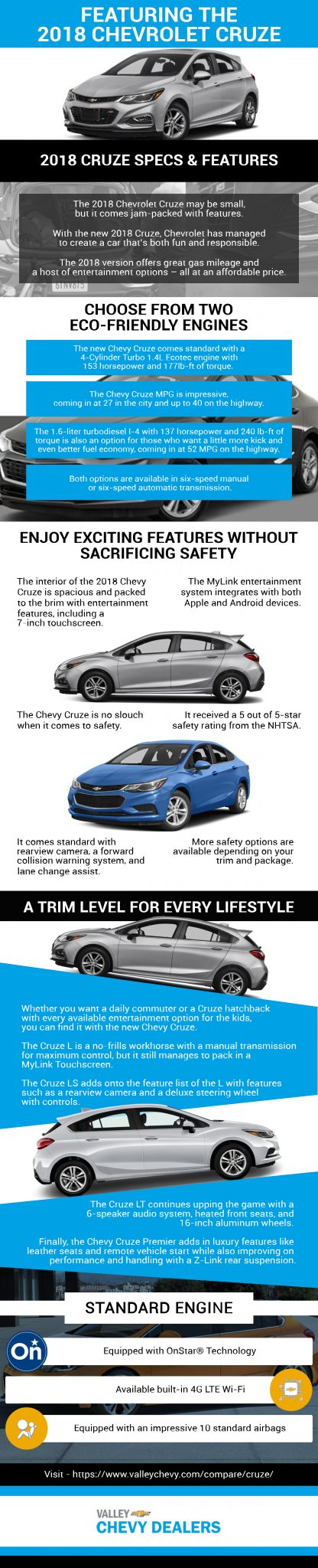 Valley Chevy - 2018 Chevrolet Cruze Features & Specs Infographic