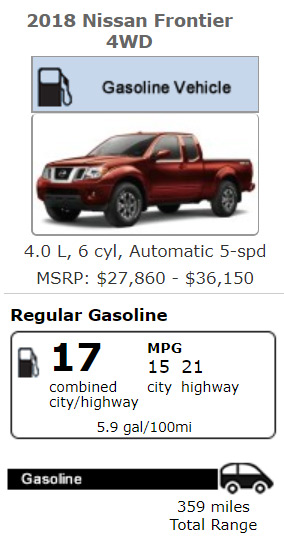 Valley Chevy - 2018 Pickup Trucks with Worst Gas Mileage 2018: Nissan Frontier