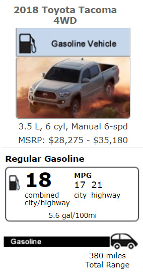 Valley Chevy - 2018 Pickup Trucks with Worst Gas Mileage 2018: Toyota Tacoma
