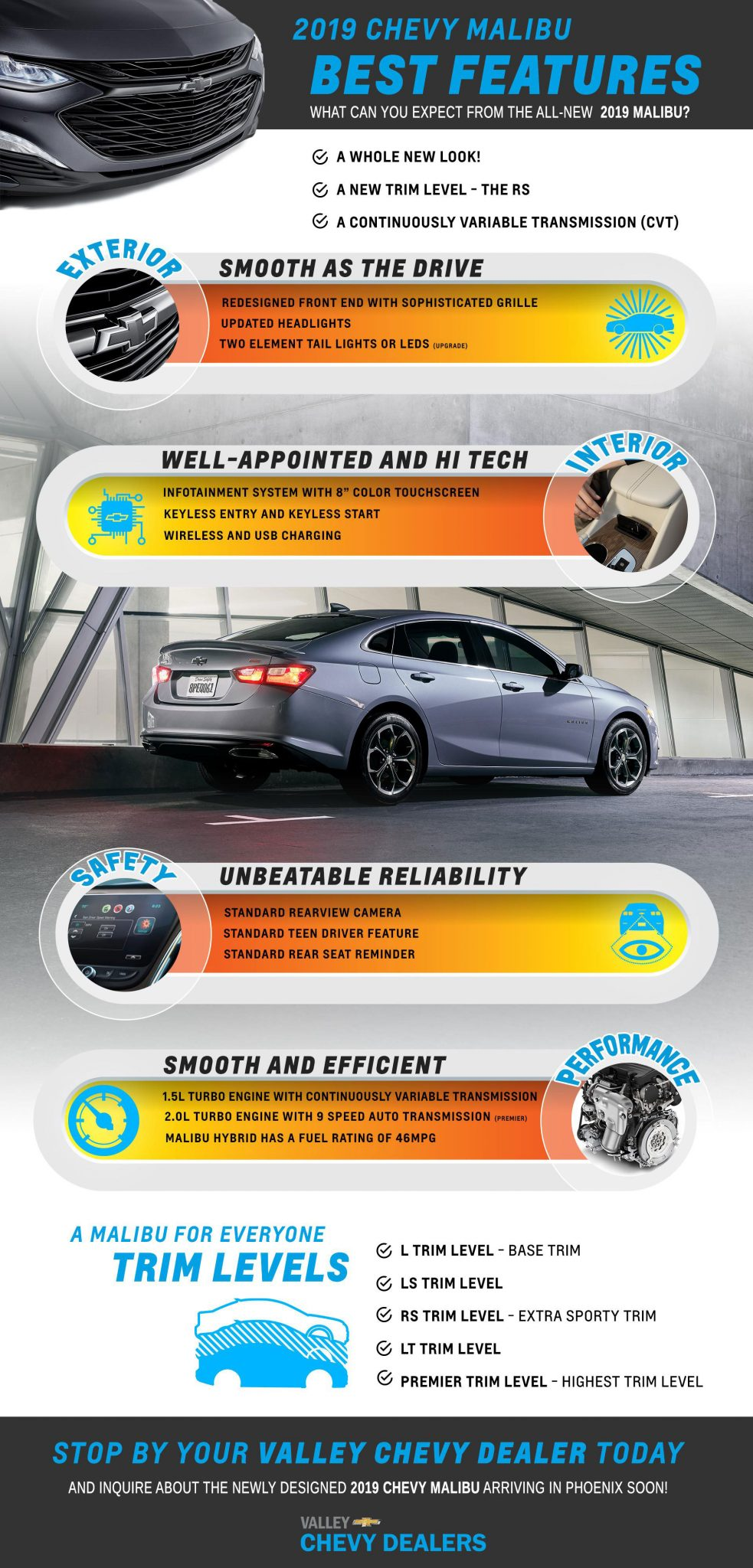 2019 Chevrolet Malibu Interior Exterior Safety Features Valley