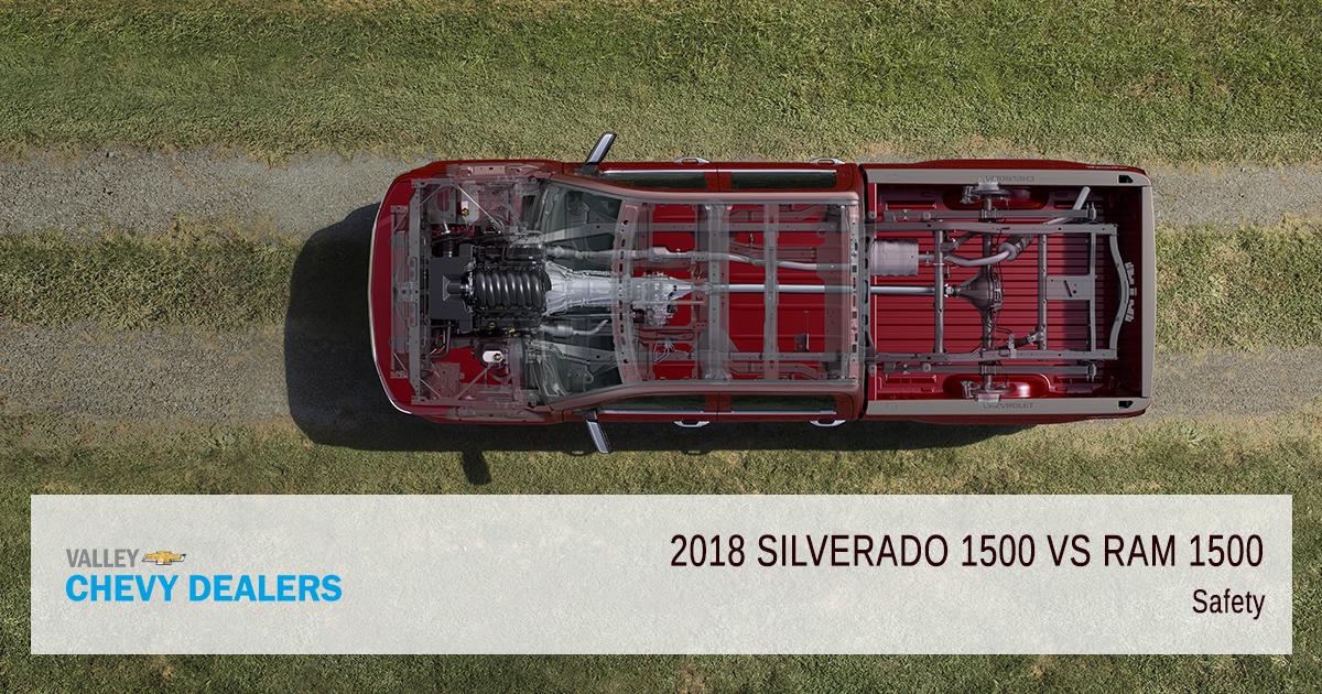 Valley Chevy - 2018 Chevrolet Silverado 1500 vs Dodge RAM 1500 Pickup - Safety