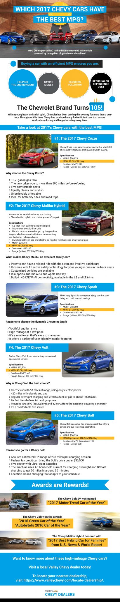 Valley Chevy - Which 2017 Chevrolet Cars Have Best MPG - Infographic