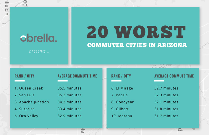 Valley Chevy - Phoenix's Worst Cities for Driving Morning Commute