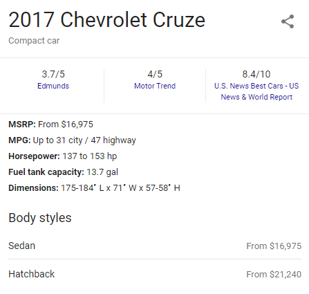 Valley Phoenix Chevy - 10 Best Cars for Uber Drivers to Own Stats: Cruze