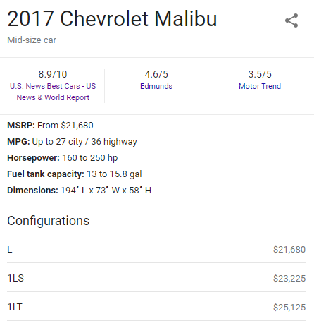Valley Phoenix Chevy - 10 Best Cars for Uber Drivers to Own Stats: Malibu