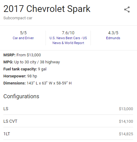 Valley Phoenix Chevy - 10 Best Cars for Uber Drivers to Own Stats: Spark